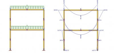 Software for structural analysis of frames, beams and trusses under static linear and non-linear loads