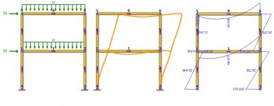 Software for structural analysis of 2D frames, trusses and beams