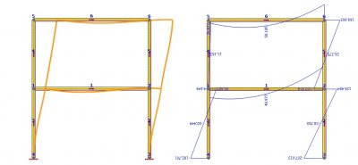 Software for structural analysis of frames, beams and trusses under static, dynamic, linear and non-linear loads