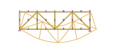 Software for structural analysis of trusses (Pinned elements)