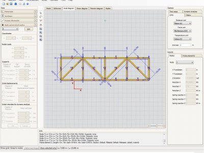 Software Tool For Static Analysis Of 2d Trusses Software