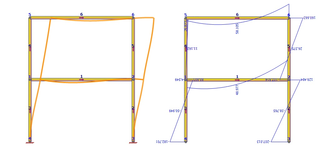 Software tool for structural analysis of frames, beams and trusses under static, dynamic, linear and non-linear loads