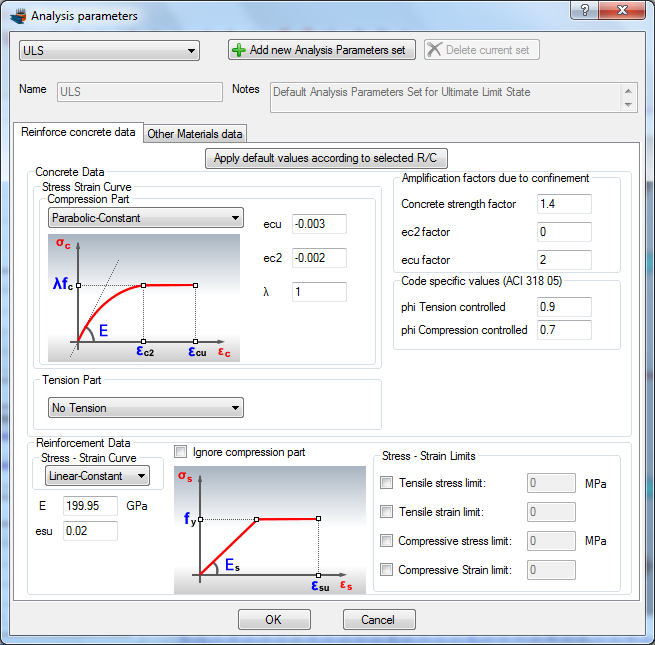 Definition of Analysis Parameters sets, for example ULS or SLS