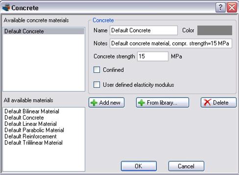 Definition of concrete materials