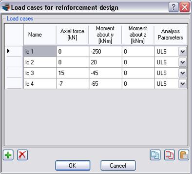 Definition of load cases for reinforcement design
