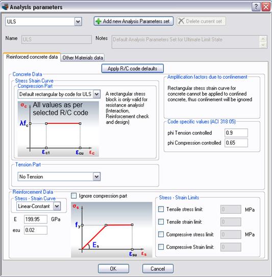 Set analysis parameters
