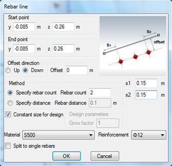 Properties of side reinforcement bars