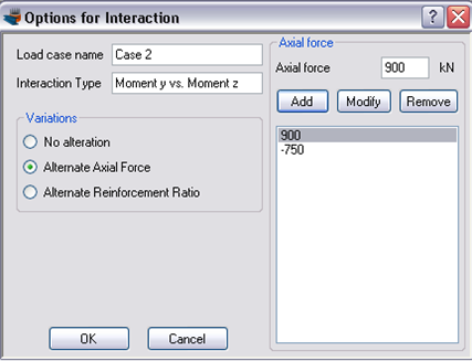 Two axial force levels for the interaction analysis have been specified