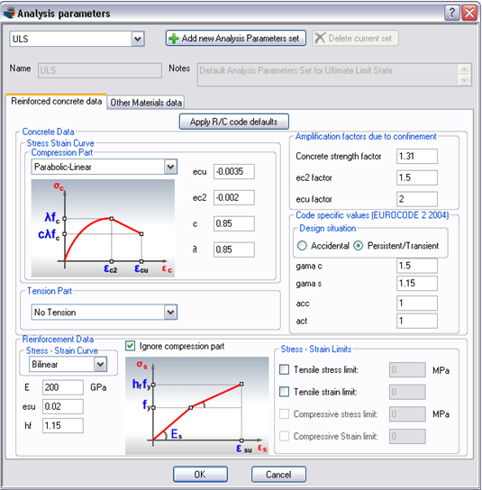 Analysis parameters to be used