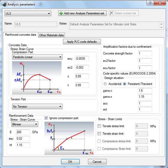 Analysis parameters set to be used for the Moment Curvature diagram