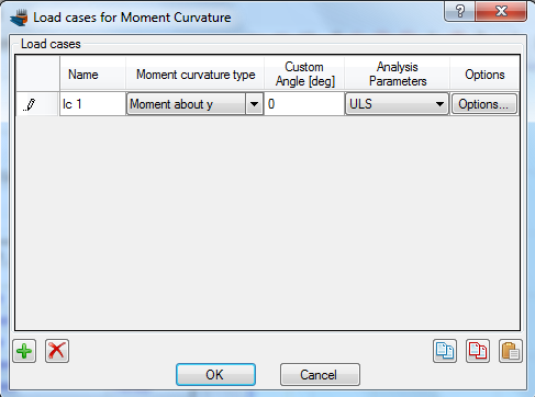 Definition of a new Moment Curvature load case