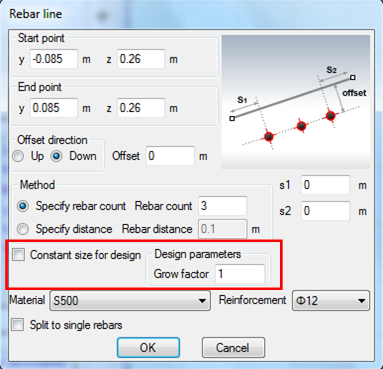 Size constraints for top reinforcement