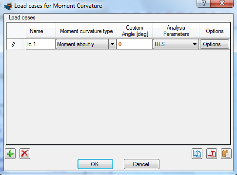 Definition of load cases for moment curvature analysis
