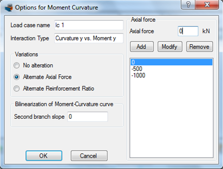 Setting axial force levels for the moment curvature analysis