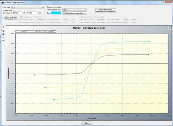 Calculated Moment vs. Curvature curve