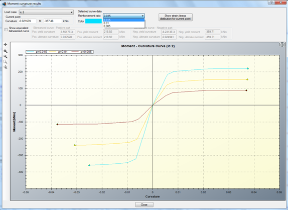 Selecting a curve to enable reporting of the mouse coordinates