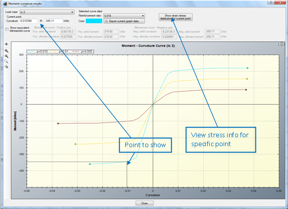 Showing stress information for specific point on Moment vs. Curvature curve