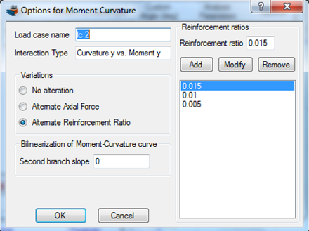 Definition of specific reinforcement ratio levels for the moment curvature curves