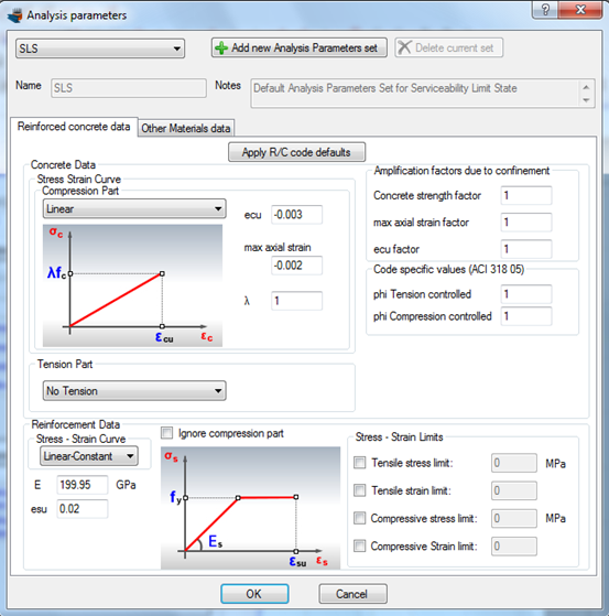 Definition of analysis parameters for Serviceability Limit State