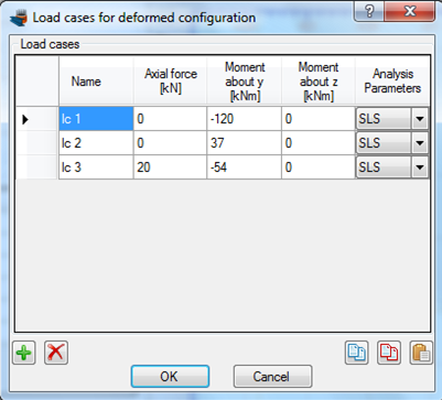 Load cases for deformed configuration analysis in order to calculate stresses, strains etc.