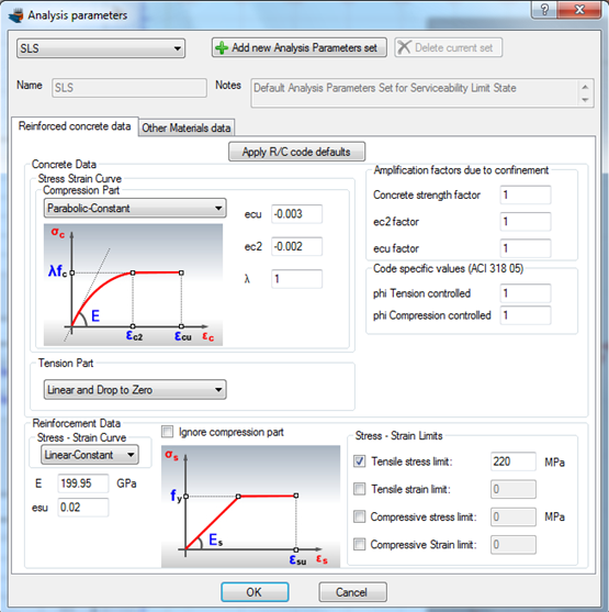 Parabolic-constant concrete stress/strain curve for Serviceability Limit State