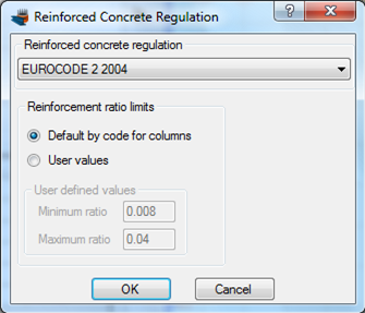 Reinforced concrete regulation