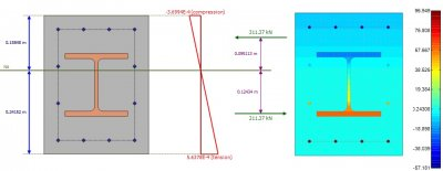 Software for the Analysis and Design of structural cross sections