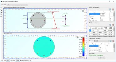 Update of Cross Section Analysis & Design